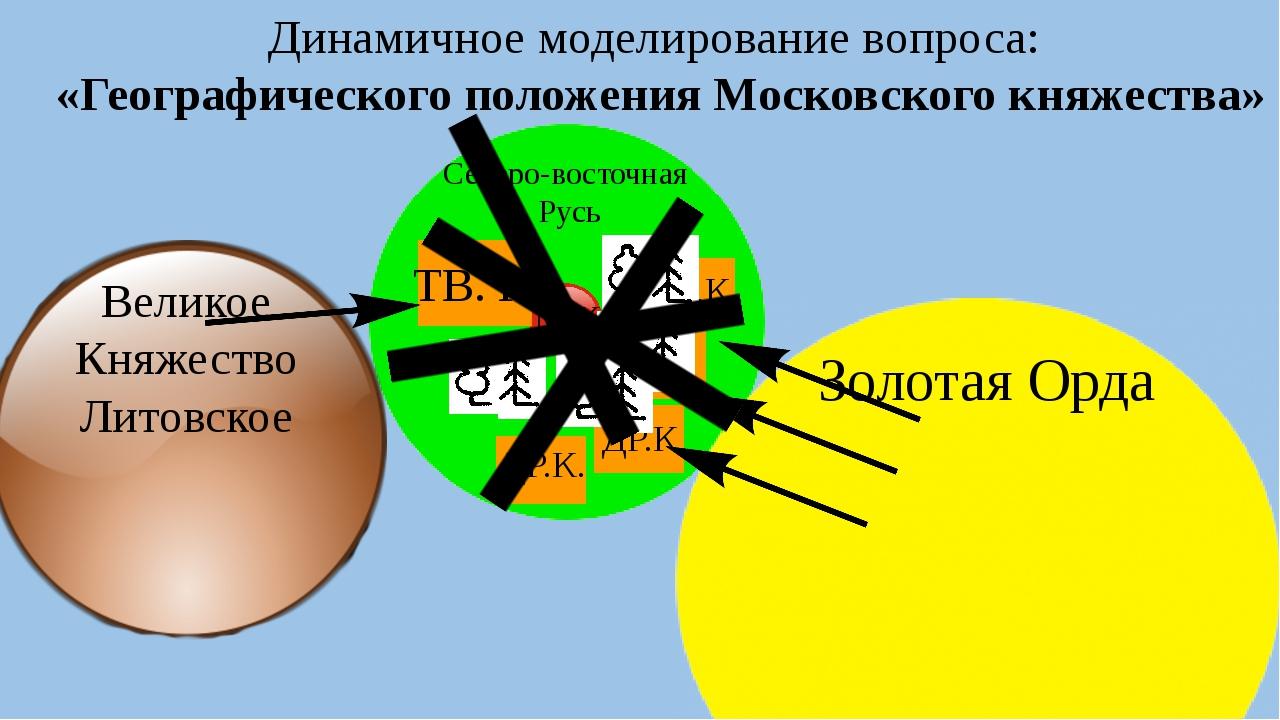 Динамичное моделирование вопроса: «Географического положения Московского княж...