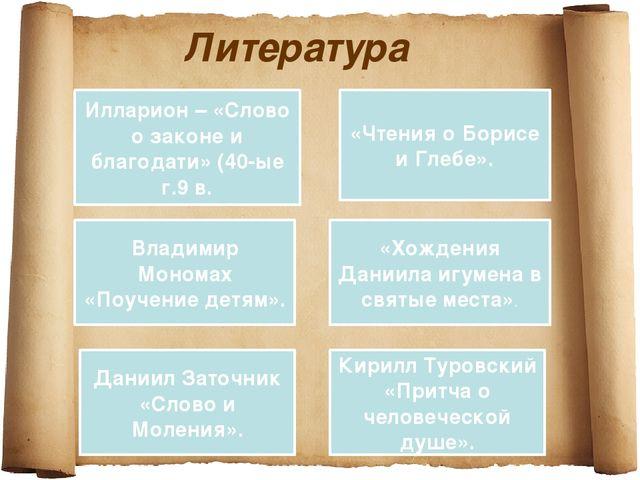 Литература Илларион – «Слово о законе и благодати» (40-ые г.9 в. «Чтения о Бо...