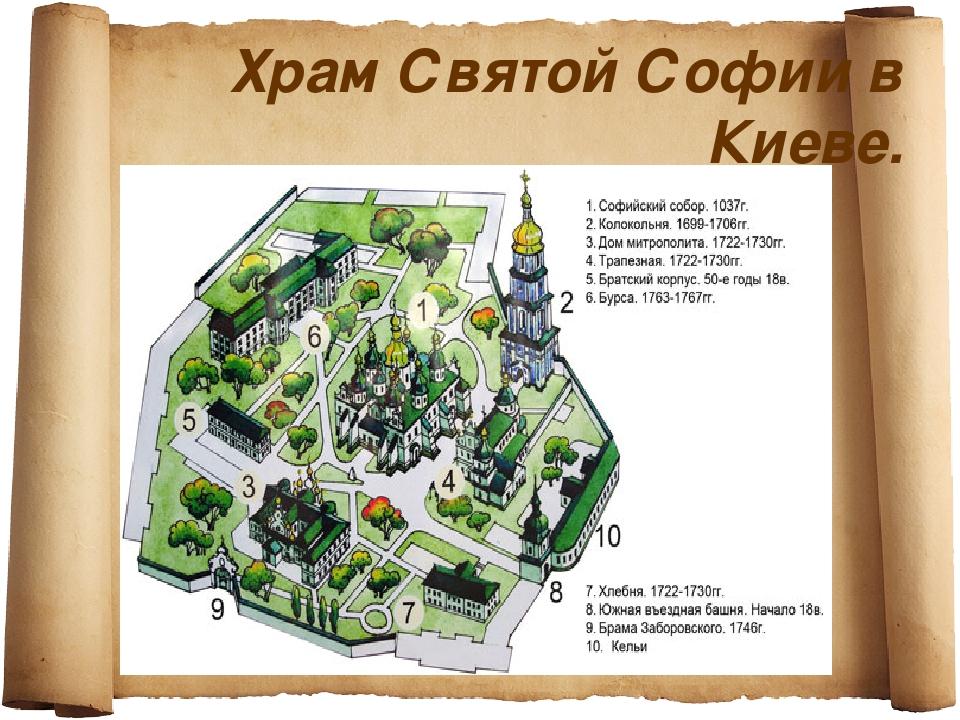 Где находится храм софии