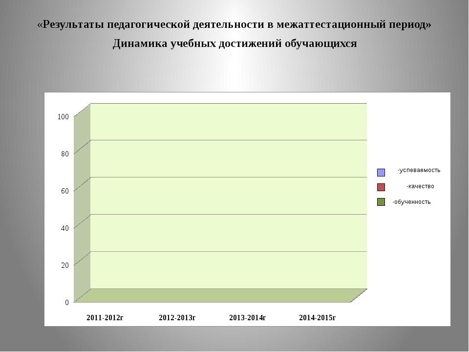 Динамика учебных достижений обучающихся «Результаты педагогической деятельно...