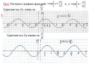 Пр.2. Построить графики функций и Сдвигаем ось Оу влево на Сдвигаем ось Оу вп