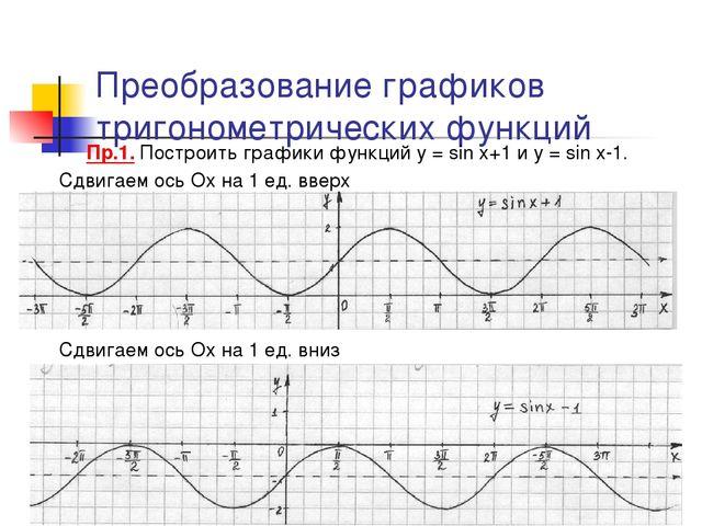 Преобразование графиков тригонометрических функций Пр.1. Построить графики фу...