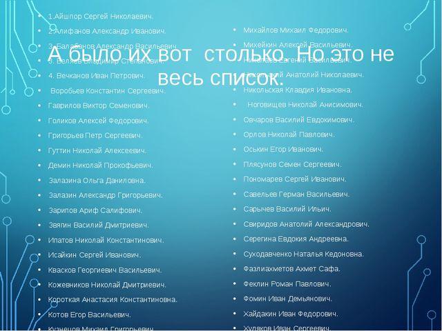 А было их вот столько. Но это не весь список. 1.Айшпор Сергей Николаевич. 2.А...