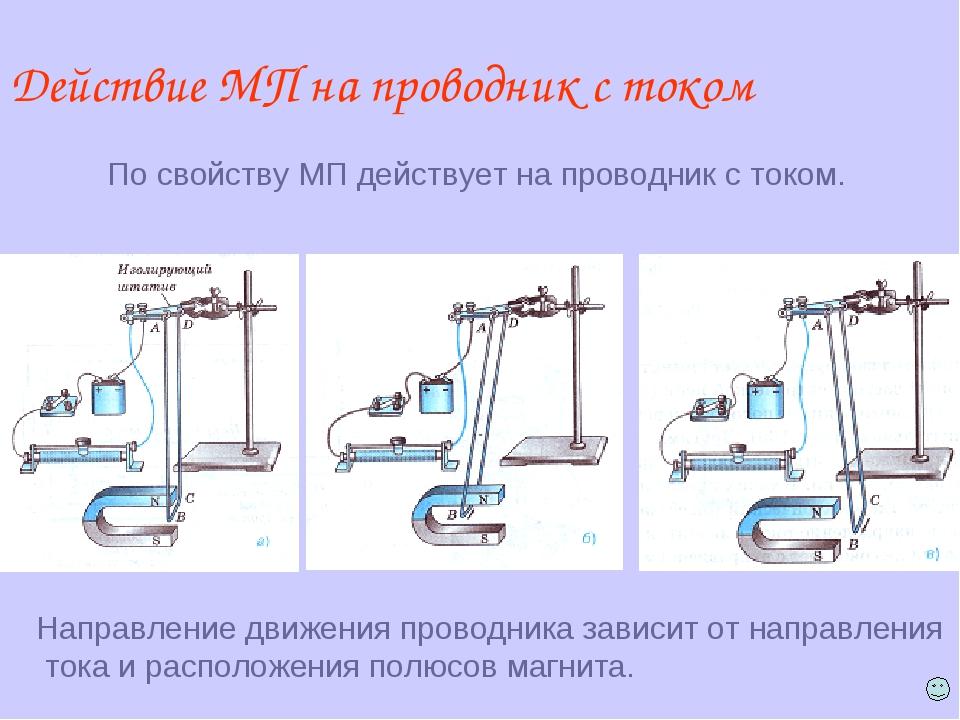 Действие МП на проводник с током По свойству МП действует на проводник с токо...