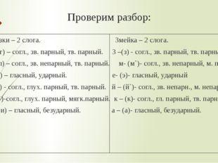 Проверим разбор: Глазки – 2 слога. Змейка – 2 слога. г –(г) – согл., зв. парн