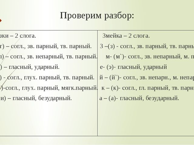 Проверим разбор: Глазки – 2 слога. Змейка – 2 слога. г –(г) – согл., зв. парн...
