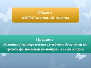Объект: ФГОС основной школы Предмет: Развитие универсальных учебных действий
