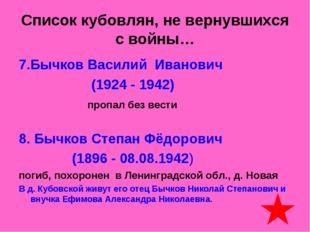 Список кубовлян, не вернувшихся с войны… 7.Бычков Василий Иванович (1924 - 19