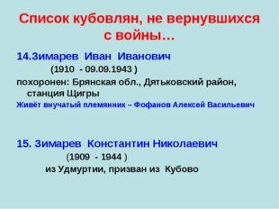 Список кубовлян, не вернувшихся с войны… 14.Зимарев Иван Иванович (1910 - 09.