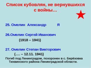 Список кубовлян, не вернувшихся с войны… 25. Омелин Александр Я 26.Омелин Сер