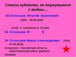 Список кубовлян, не вернувшихся с войны… 33.Остальцов Игнатий Васильевич (190