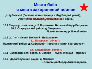 Места боёв и места захоронений воинов д. Кубовской (бывшие Усть – Колода и На