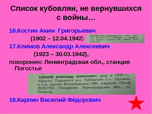 Список кубовлян, не вернувшихся с войны… 16.Костин Аким Григорьевич (1902 – 1...