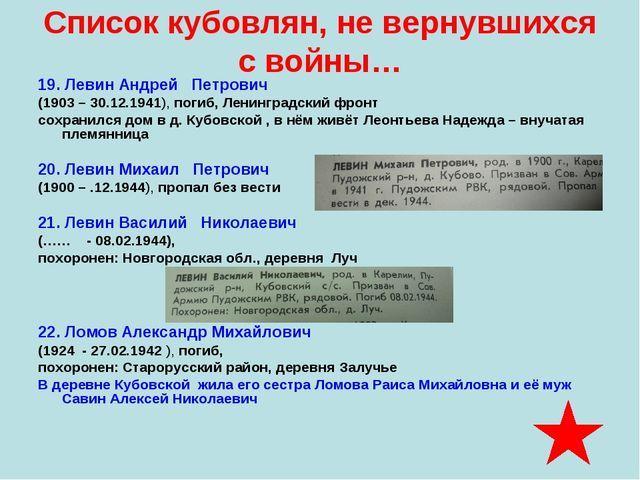 Список кубовлян, не вернувшихся с войны… 19. Левин Андрей Петрович (1903 – 30...