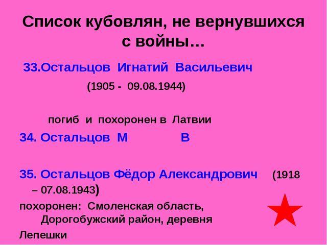 Список кубовлян, не вернувшихся с войны… 33.Остальцов Игнатий Васильевич (190...