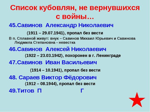 Список кубовлян, не вернувшихся с войны… 45.Савинов Александр Николаевич (191...