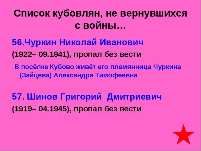 Список кубовлян, не вернувшихся с войны… 56.Чуркин Николай Иванович (1922– 09...