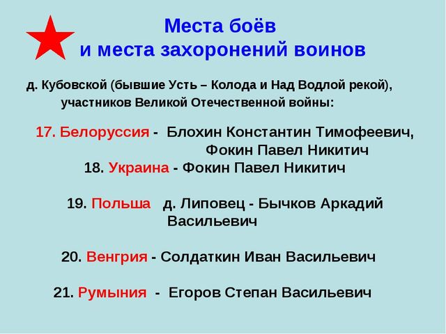 Места боёв и места захоронений воинов д. Кубовской (бывшие Усть – Колода и На...