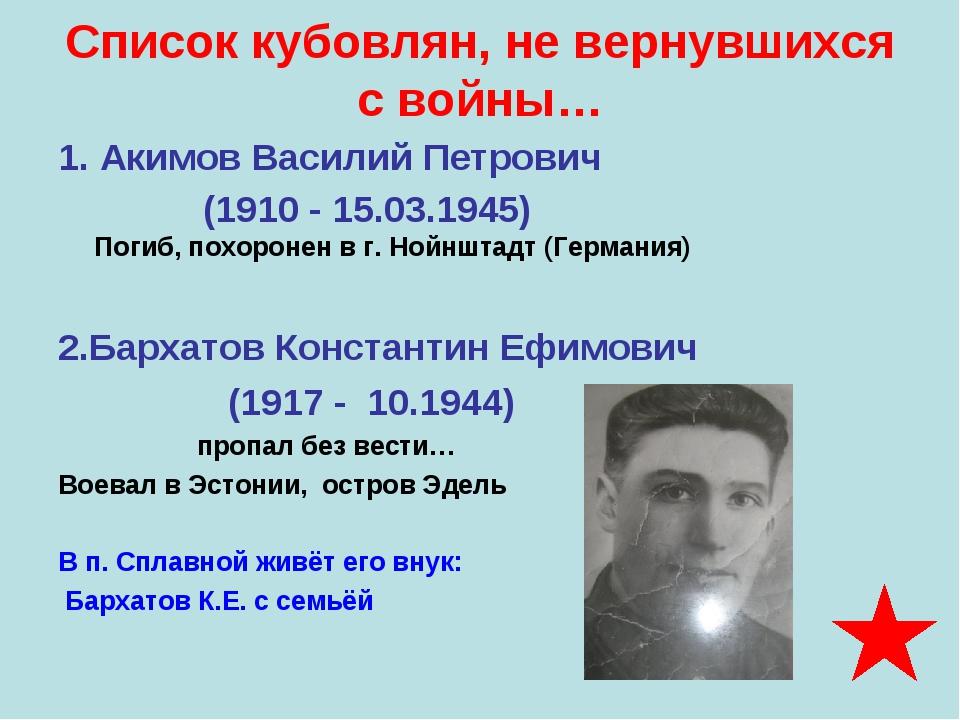 Список кубовлян, не вернувшихся с войны… 1. Акимов Василий Петрович (1910 - 1...