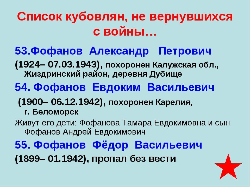Список кубовлян, не вернувшихся с войны… 53.Фофанов Александр Петрович (1924–...