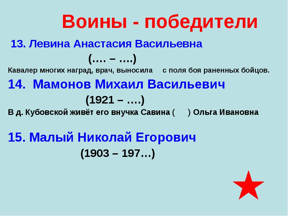 13. Левина Анастасия Васильевна (…. – ….) Кавалер многих наград, врач, вынос...