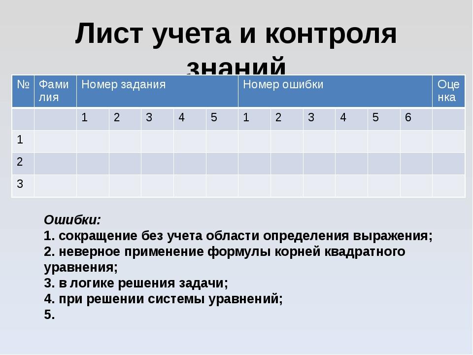 Лист учета и контроля знаний Ошибки: 1. сокращение без учета области определе...