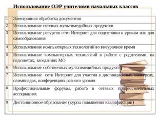 Использование ОЭР учителями начальных классов 1Электронная обработка докумен