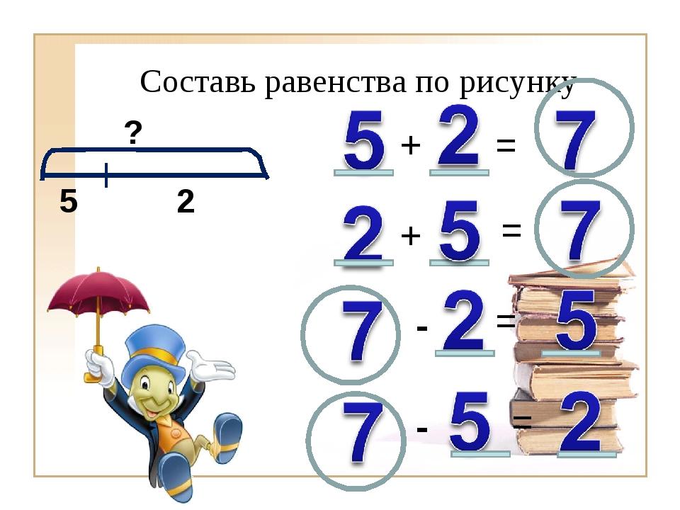 Составь равенства по рисунку ? 5 2 + + = = - = = -