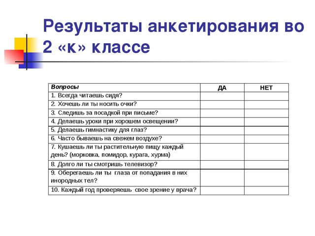 Результаты анкетирования во 2 «к» классе Вопросы ДАНЕТ 1. Всегда читаешь си...