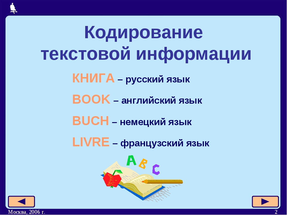 Москва, 2006 г. * Кодирование текстовой информации КНИГА – русский язык BOOK...