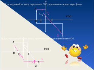 2) Луч, падающий на линзу параллельно ГОО, преломляется и идёт через фокус 3)