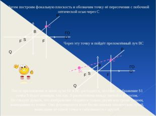 Затем построим фокальную плоскость и обозначим точку её пересечения с побочно