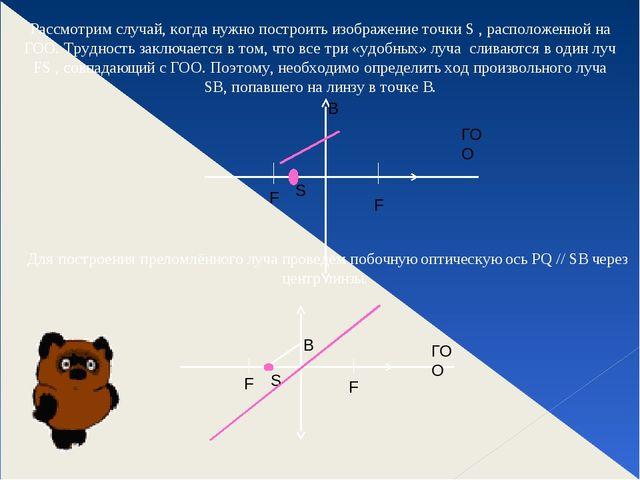 Рассмотрим случай, когда нужно построить изображение точки S , расположенной...
