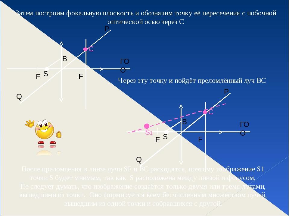 Затем построим фокальную плоскость и обозначим точку её пересечения с побочно...