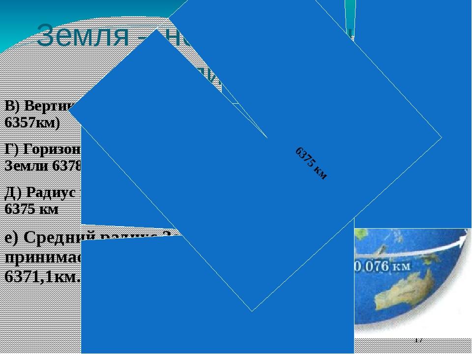 Земля – не идеальный шар (Эллипсоид): В) Вертикальный радиус Земли 6357км) Г...