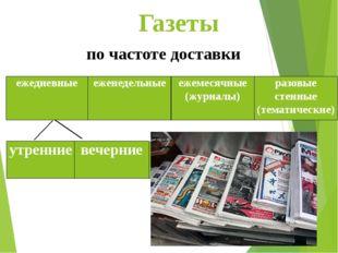 Газеты по частоте доставки ежедневные еженедельные ежемесячные (журналы) разо