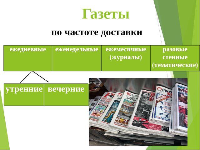 Газеты по частоте доставки ежедневные еженедельные ежемесячные (журналы) разо...
