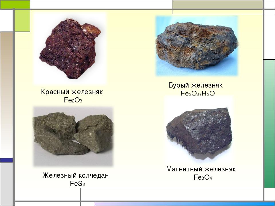 Красный железняк Fe2O3 Бурый железняк Fe2O3+Н2О Магнитный железняк Fe3O4 Желе...