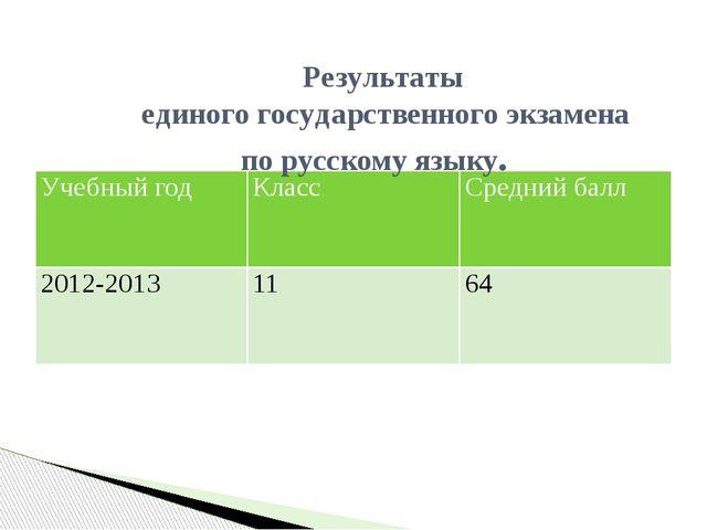 Результаты единого государственного экзамена по русскому языку. Учебный год...