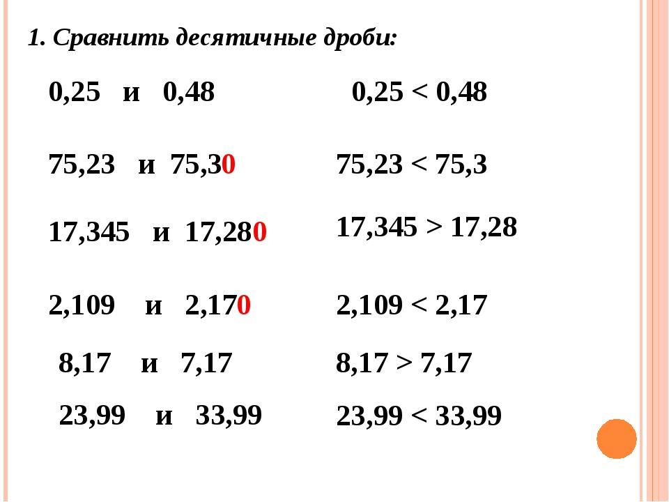 1. Сравнить десятичные дроби: 0,25 и 0,48 0,25 < 0,48 75,23 и 75,3 17,345 и 1...
