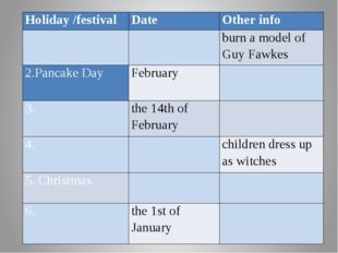 Holiday /festival Date Other info     burn a model of Guy Fawkes 2.Pancake D