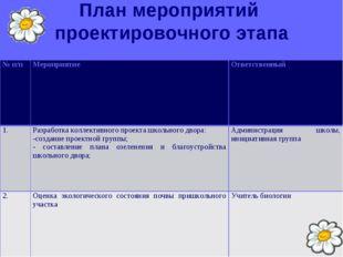 План мероприятий проектировочного этапа № п/пМероприятиеОтветственный 1.Ра