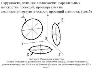 Окружности, лежащие в плоскостях, параллельных плоскостям проекций, проецирую