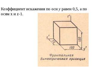 Коэффициент искажения по осиуравен 0,5, а по осямxи z-1.
