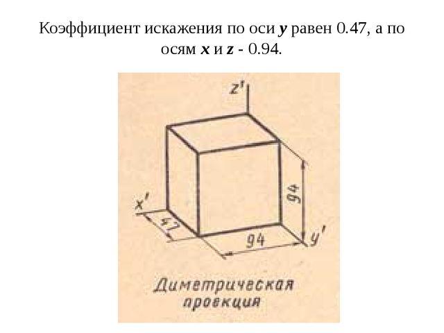 Коэффициент искажения по осиyравен 0.47, а по осямxиz- 0.94.