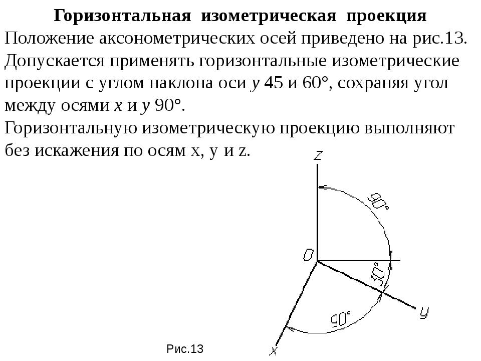 Горизонтальная изометрическая проекция Положение аксонометрических осей при...