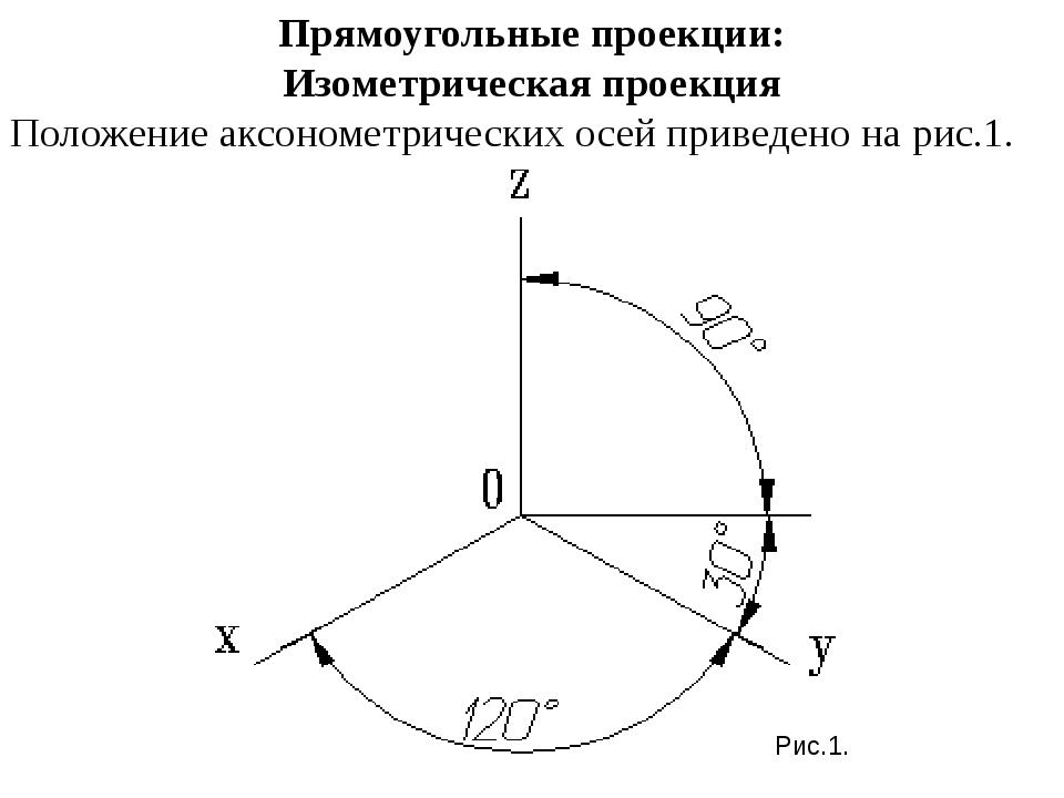 Прямоугольные проекции: Изометрическая проекция Положение аксонометрических о...