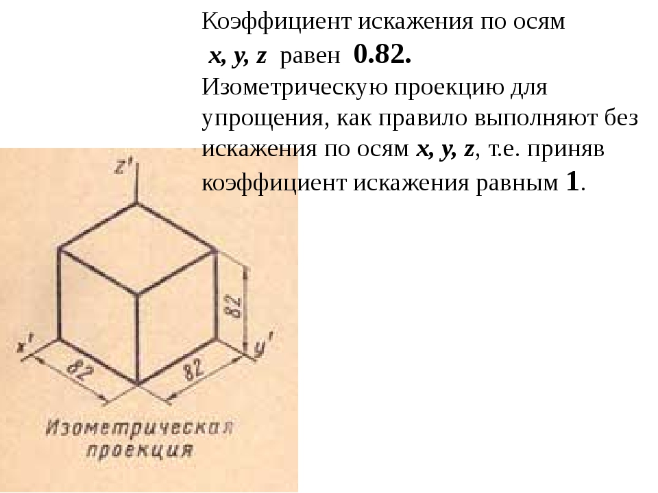 Коэффициент искажения по осям x, y, z равен 0.82. Изометрическую проекцию д...