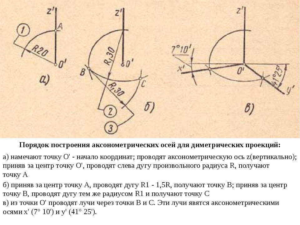 а)намечают точкуО'- начало координат; проводят аксонометрическую осьz(вер...