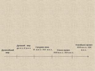Древнейший мир Древний мир до н.э.-V в.н.э. Средние века VI в.н.э.- XVI в.н.